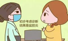 盆腔炎的表现症状?-