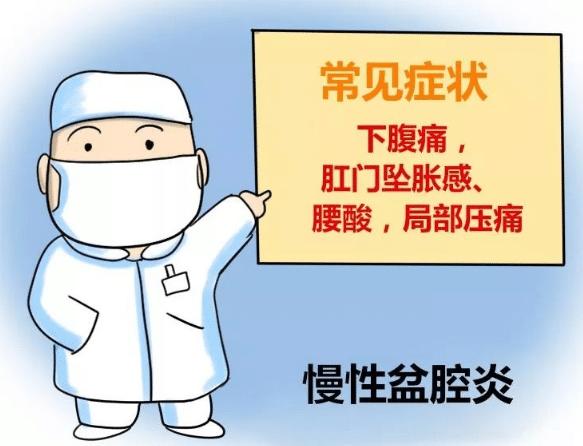 女性慢性盆腔炎的4种病是什么?-